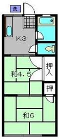 上星川駅 徒歩20分1階Fの間取り画像
