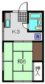 コーポ マミヤ1階Fの間取り画像