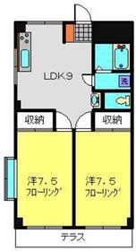 武蔵中原駅 徒歩14分2階Fの間取り画像