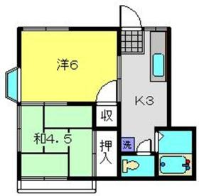 ジュネス大須賀2階Fの間取り画像