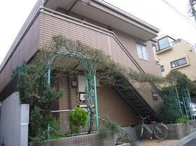 池尻大橋駅 徒歩13分の外観画像