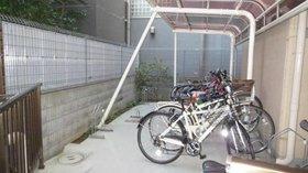 東北沢駅 徒歩5分駐車場