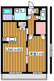 セレナグランデ3階Fの間取り画像