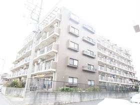 リベラル番田弐番館の外観画像