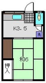 双葉荘2階Fの間取り画像