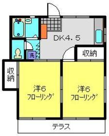 日吉駅 徒歩10分2階Fの間取り画像