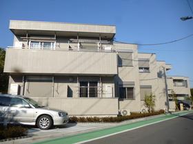 上井草駅 徒歩22分の外観画像