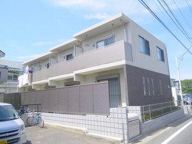 高井戸駅 徒歩15分の外観画像