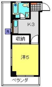 日吉駅 徒歩2分3階Fの間取り画像