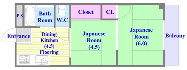 ロイヤルハイツ八戸ノ里 この間取りなら、嬉しいゆったり空間が実感できるかも。
