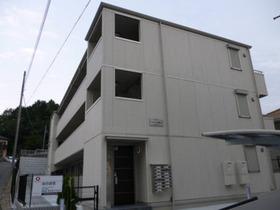 マレアガーデン新横浜Bの外観画像