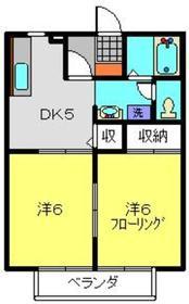 新羽駅 徒歩28分2階Fの間取り画像