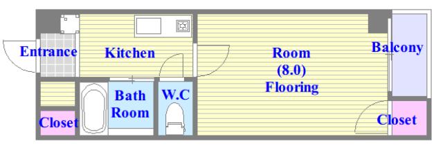 新深江ツリガミビルパートⅠ シンプルな間取りですが、使い勝手が良い間取りです。