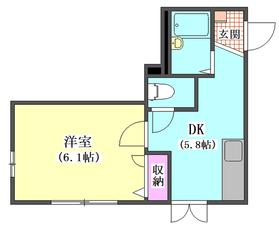 ロジュマン西大井 201号室