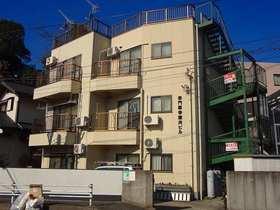 和田町駅 徒歩6分の外観画像