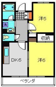 第9エルム大倉山2階Fの間取り画像