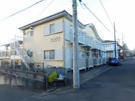本厚木駅 バス17分「神奈川工科大学前」徒歩5分の外観画像