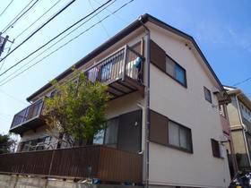 日吉本町駅 徒歩20分の外観画像