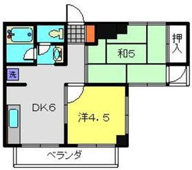 第3吉田ハイツ3階Fの間取り画像