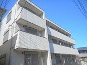 芦花公園駅 徒歩8分の外観画像