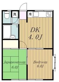 エステートピア小沢双1階Fの間取り画像