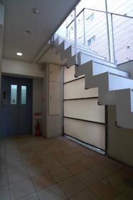 ハーヴェス蒲田 401号室