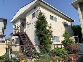 北村アパートの外観画像