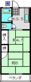 リバティ大倉山3階Fの間取り画像