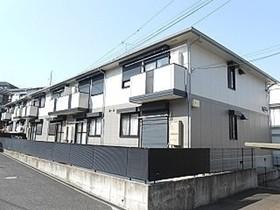 エクセル大倉山IIの外観画像