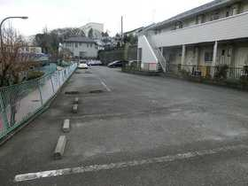 サニーハイツひがしA駐車場