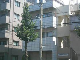 新丸子駅 徒歩14分の外観画像