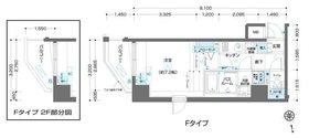 フェニックス川崎参番館10階Fの間取り画像