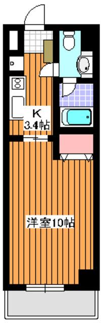 地下鉄成増駅 徒歩14分間取図