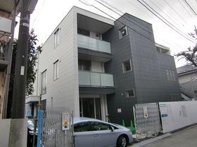 新代田駅 徒歩8分の外観画像
