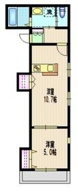 上野毛駅 徒歩12分2階Fの間取り画像