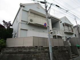 成瀬駅 徒歩13分の外観画像