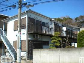 新川崎駅 徒歩27分の外観画像