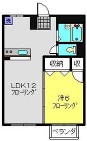 綱島駅 徒歩25分1階Fの間取り画像