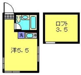 ユナイトステージ東寺尾カルロス2階Fの間取り画像