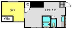 コーポ弘明寺2階Fの間取り画像
