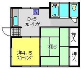 安田アパート1階Fの間取り画像
