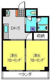 武蔵中原駅 徒歩7分3階Fの間取り画像