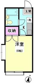 佐藤邸 201号室