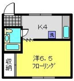武蔵新城駅 徒歩3分3階Fの間取り画像