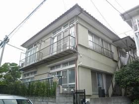菊名駅 徒歩3分の外観画像
