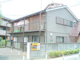 二子玉川駅 徒歩23分の外観画像