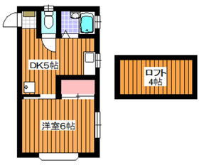 コーポ・サニーベア2階Fの間取り画像