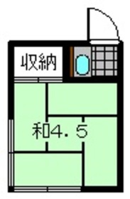 日吉駅 徒歩8分1階Fの間取り画像