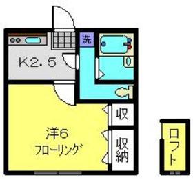 高田駅 徒歩4分1階Fの間取り画像