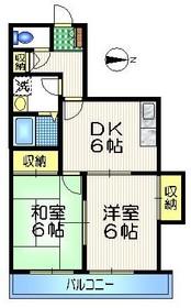 中河原駅 徒歩3分2階Fの間取り画像